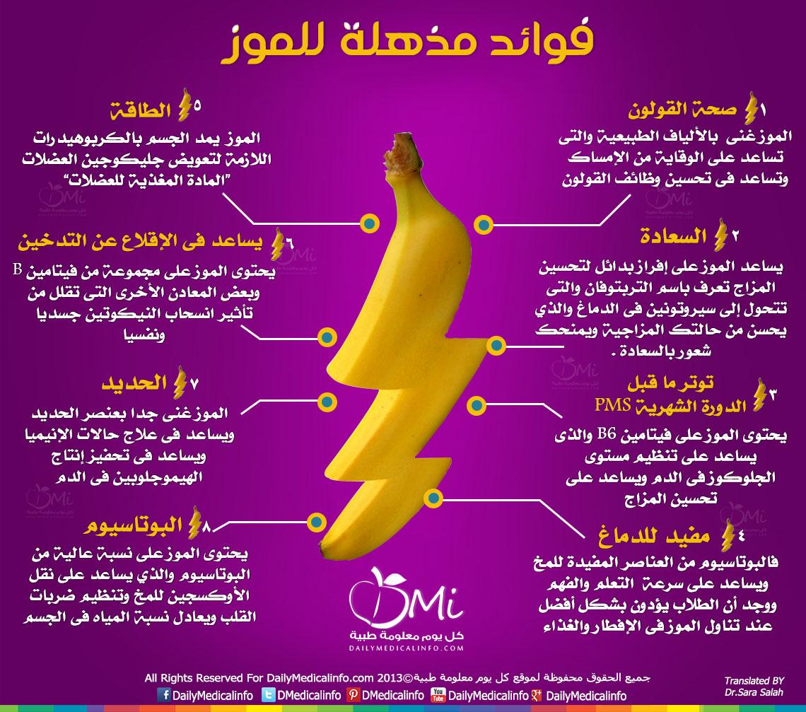 DailyMedicalinfo Banana Benefits8