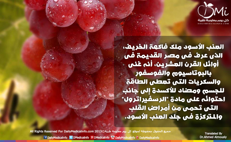 DailyMedicalinfo Grapes
