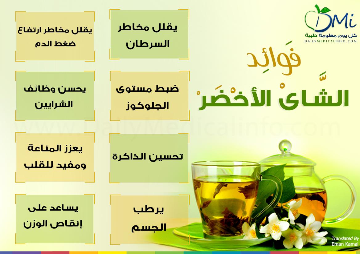 ما فائدة الشاي الاخضر
