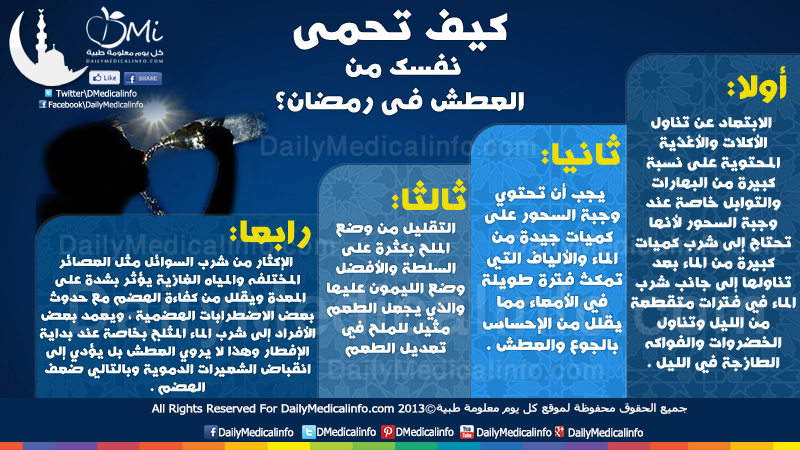 DailyMedicalinfo How to protect yourself from thirst in Ramadan