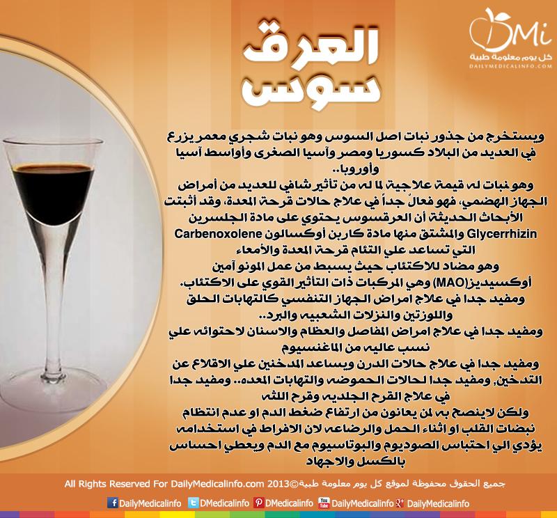 DailyMedicalinfo Licorice Ramadan