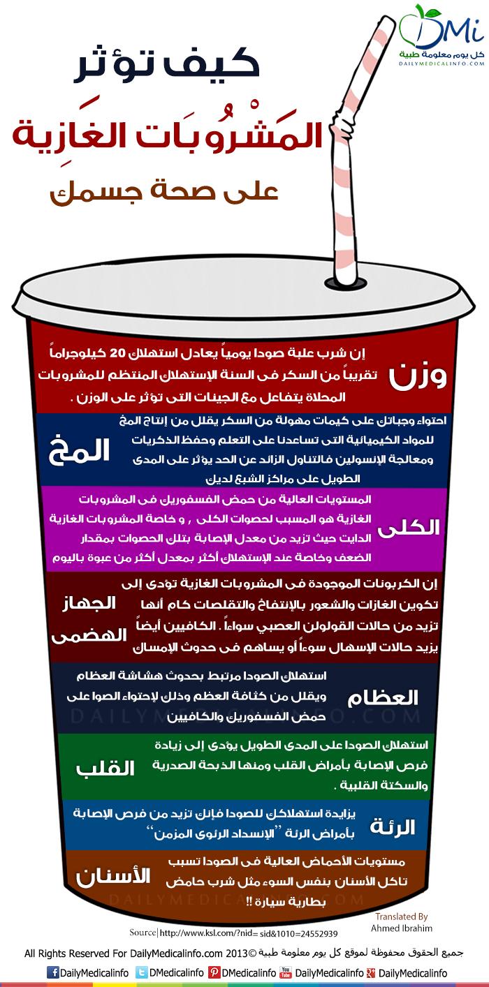 مضار المشروبات الغازية