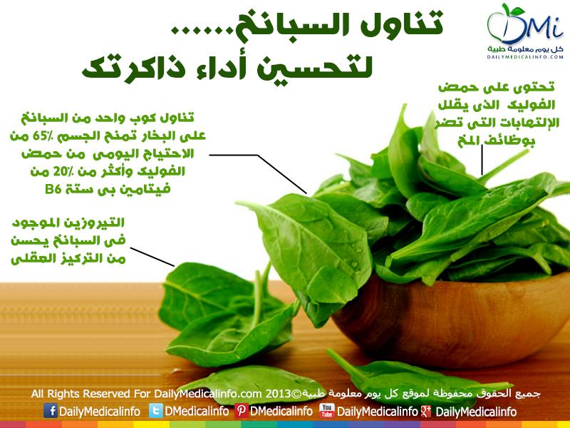 DailyMedicalinfo Spinach