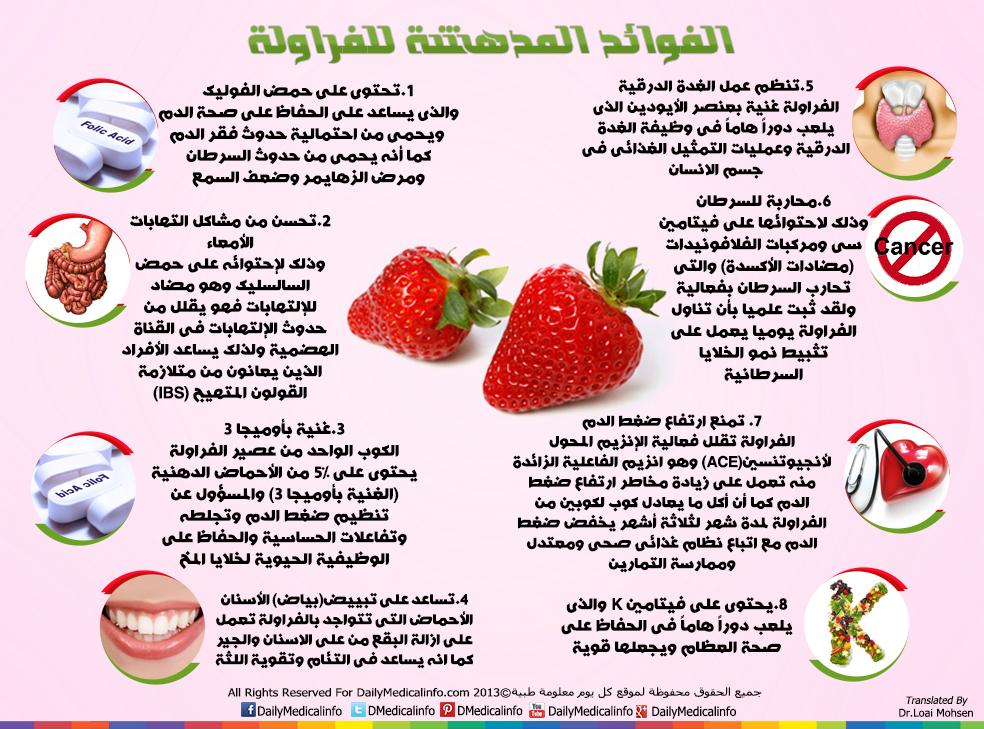 DailyMedicalinfo Strawberry benefits