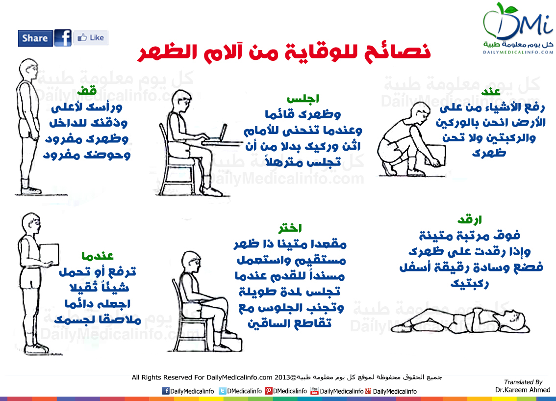 DailyMedicalinfo The correct way to sit