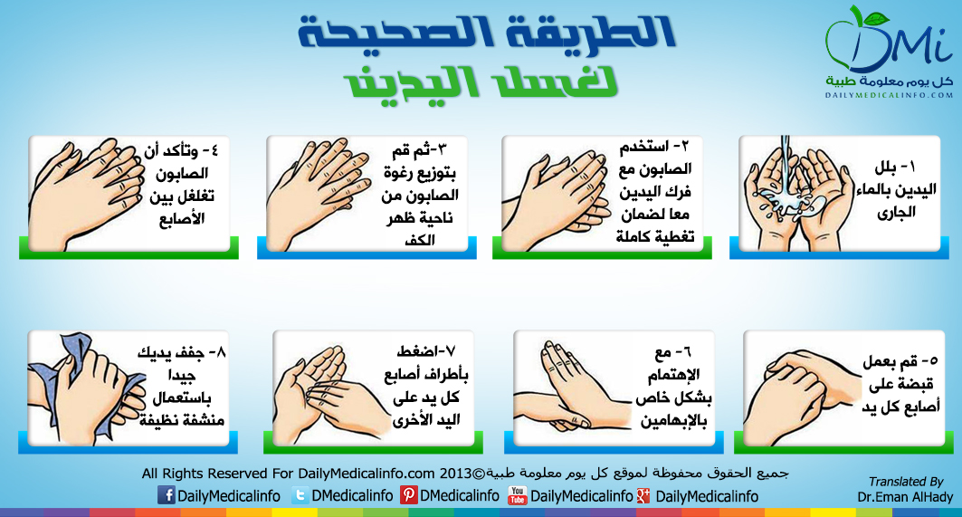 DailyMedicalinfo Wash Your Hands