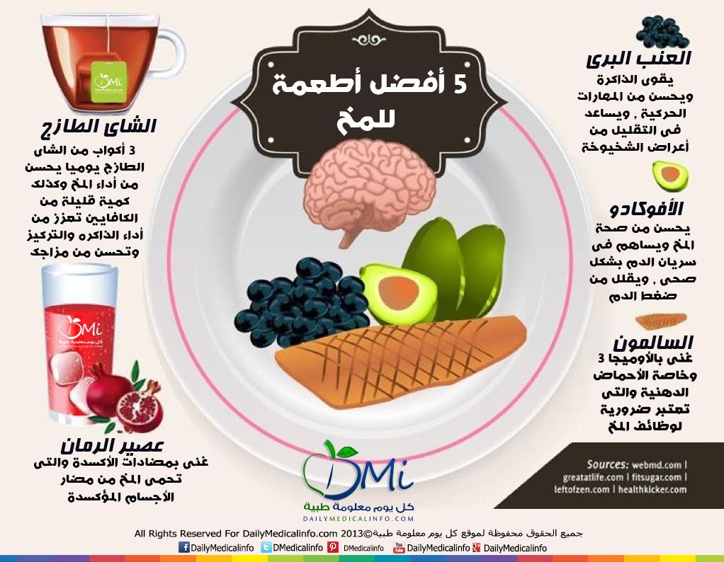 DailyMedicalinfo best Food for brain
