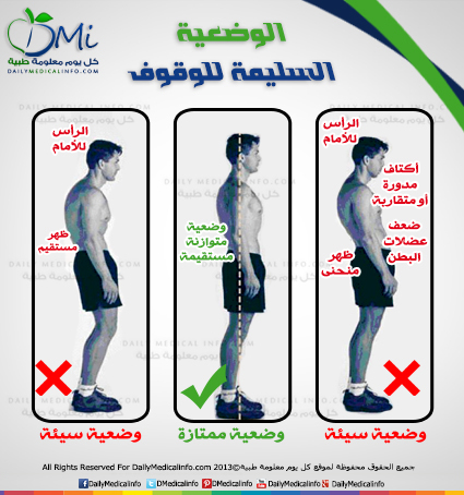 DailyMedicalinfo healthy position to stand