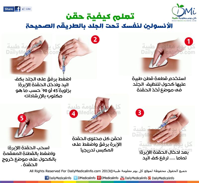 طريقة حقن الانسولين