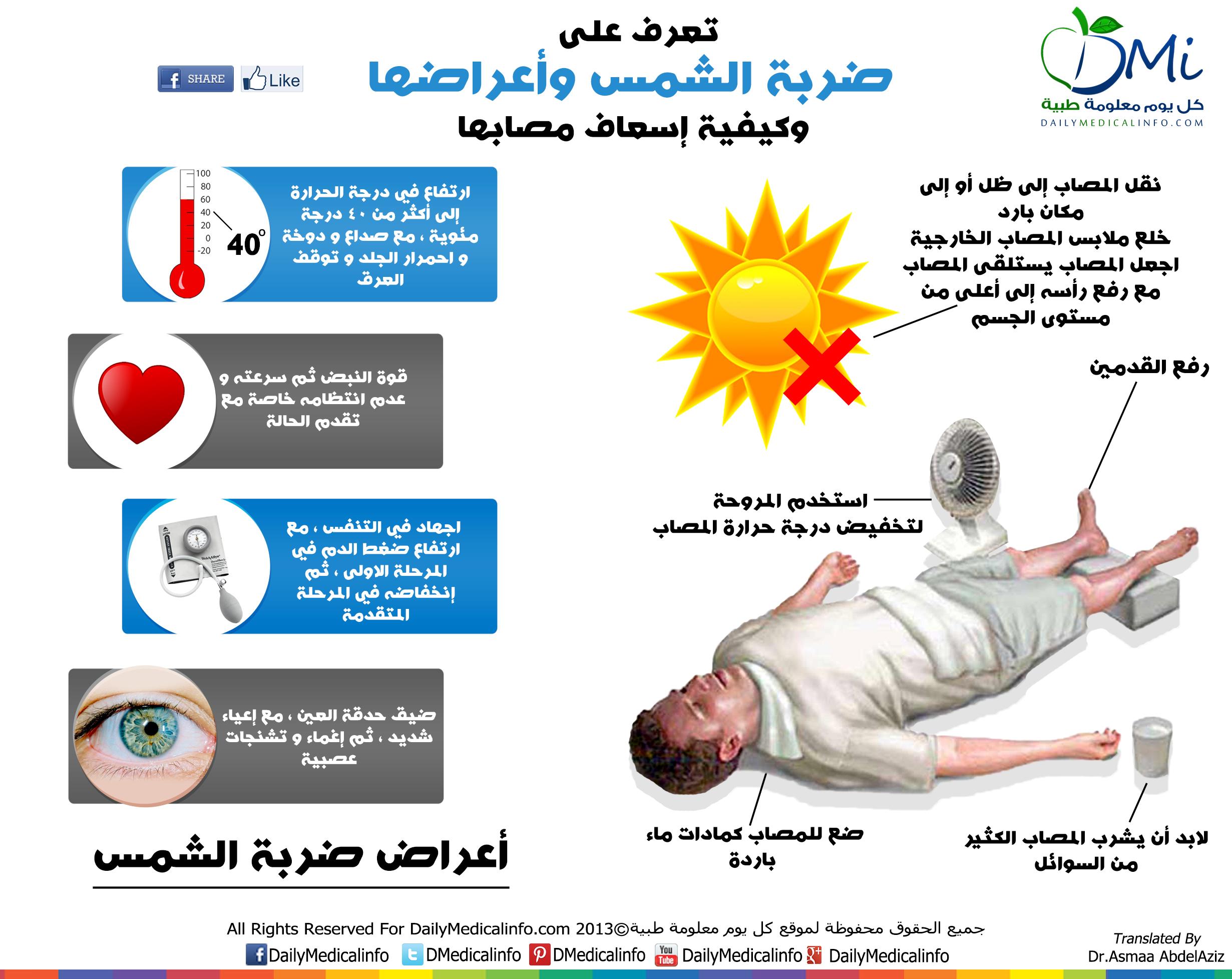 DailyMedicalinfo treat heat stroke