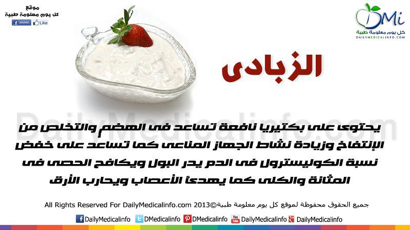 فوائد اكل الزبادي يوميا وتأثيره علي المعدة والوزن