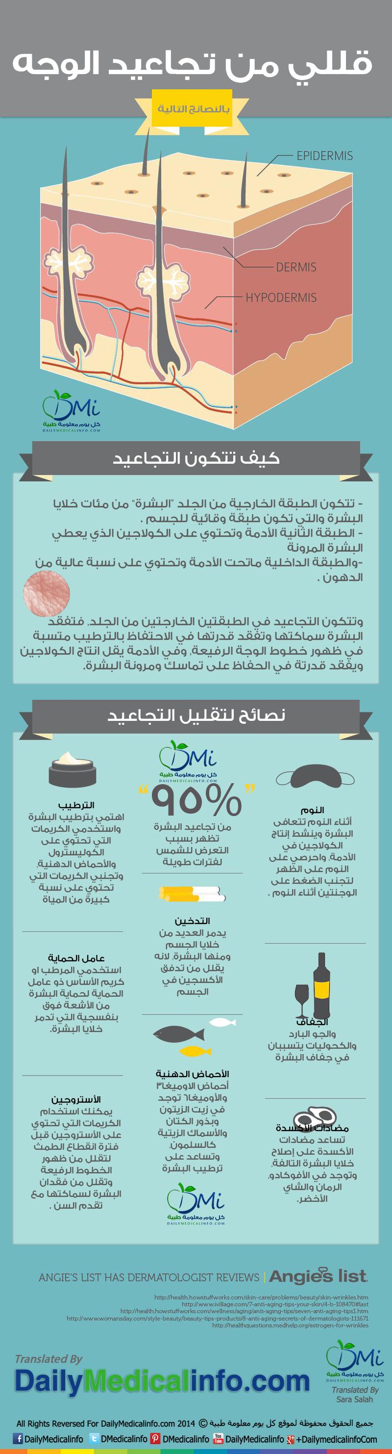 انفوجرافيك Skincare___Wrinkles.
