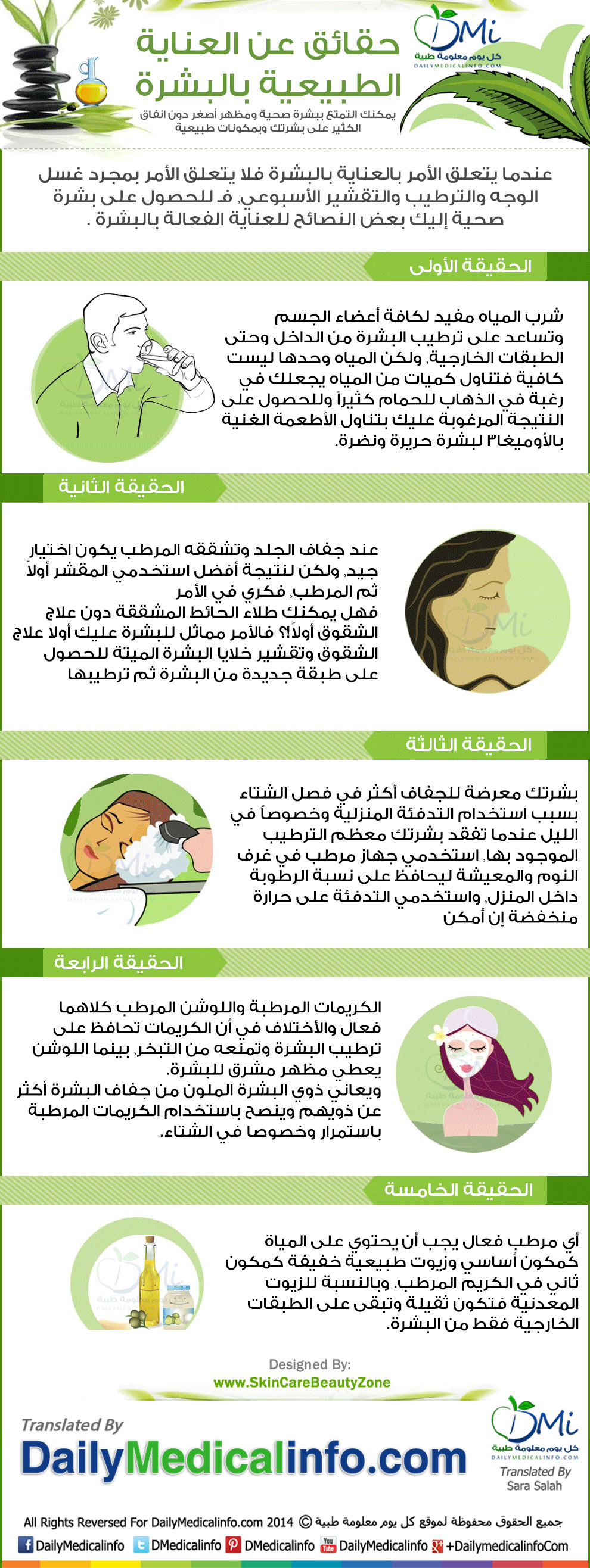 انفوجرافيك natural_skin_care_in