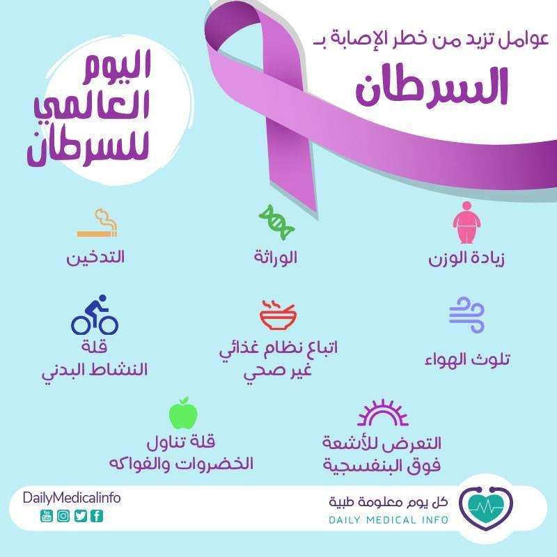 السرطان