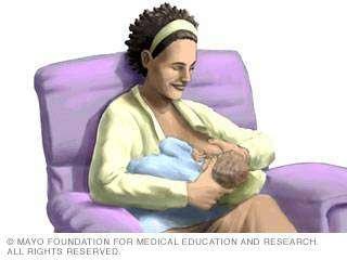 اوضاع الرضاعة الطبيعية بالصور