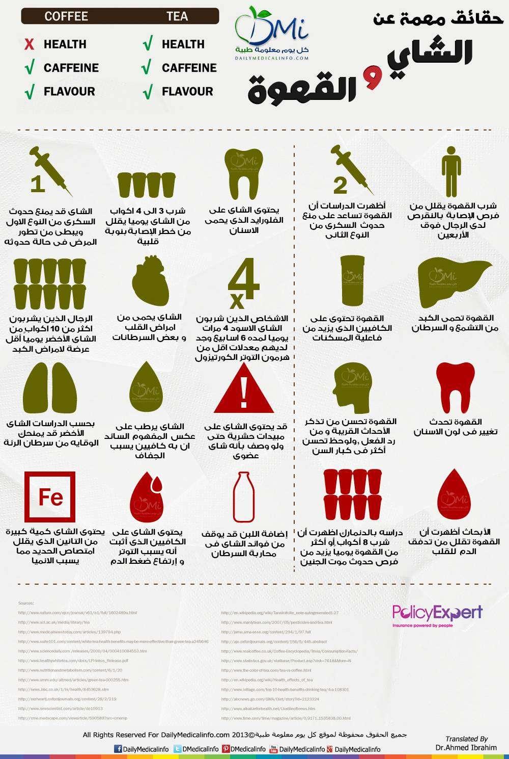 انفوجرافيك - صفحة 9 DailyMedicalinfo_Tea_vs_Coffee1