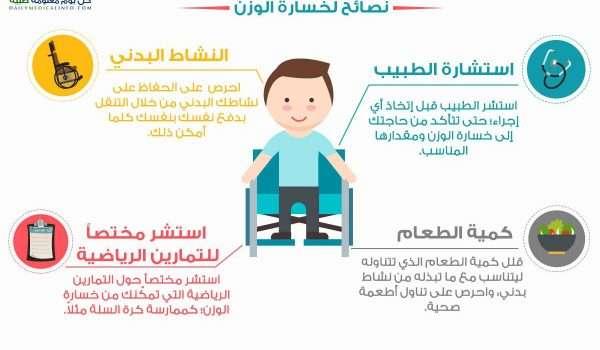 الكرسي-المتحرك