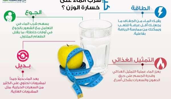 كيف يساعدك شرب الماء على انقاص وزنك ؟