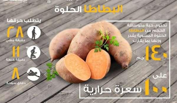 السعرات الحرارية فى البطاطا
