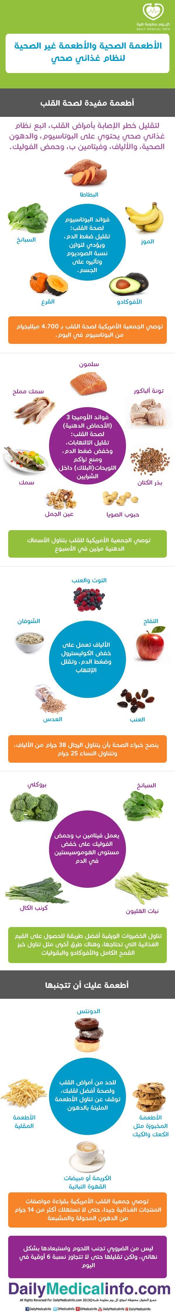 اطعمة مفيدة للقلب