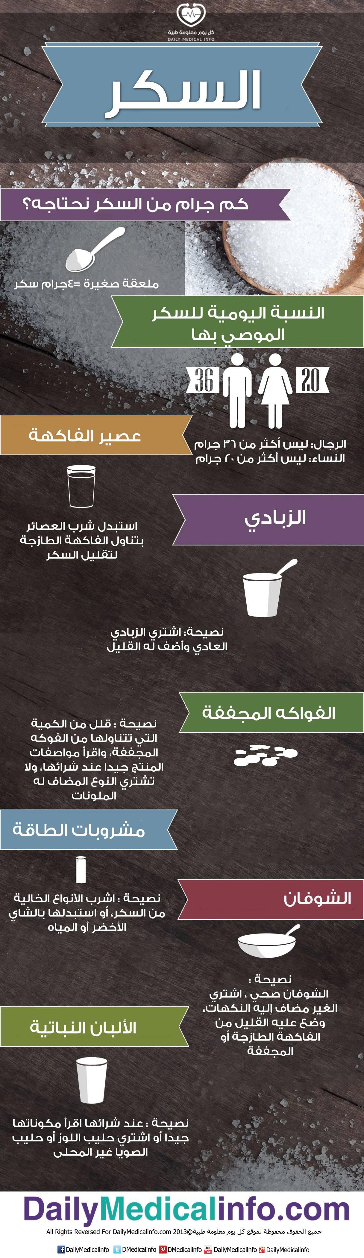 مصادر السكر الخفية