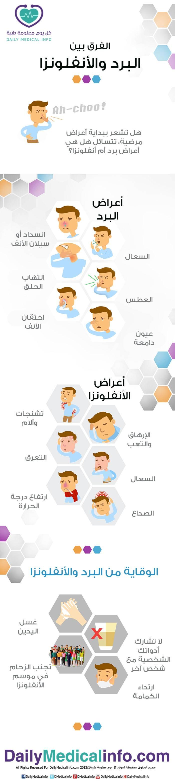 الفرق بين البرد والانفلونزا