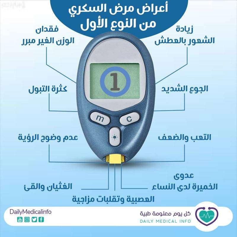 ab30cc4c3 مرض السكري النوع الاول Type 1 diabetes - كل يوم معلومة طبية