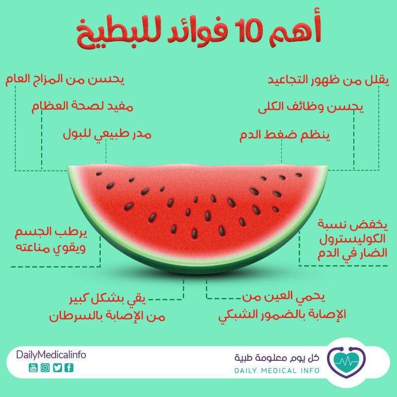 فوائد البطيخ والرجيم