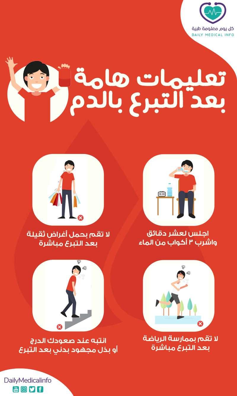 تعليمات بعد التبرع بالدم