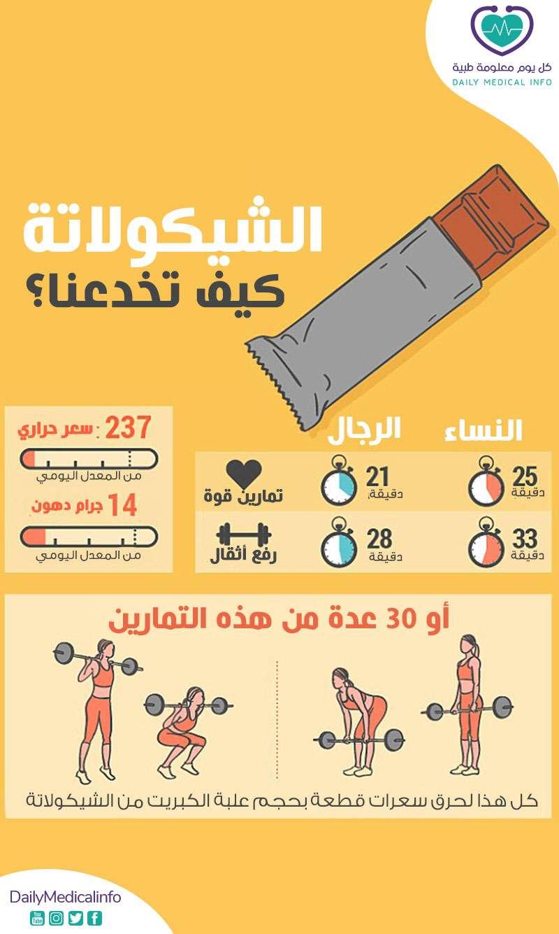 السعرات الحرارية في الشيكولاتة