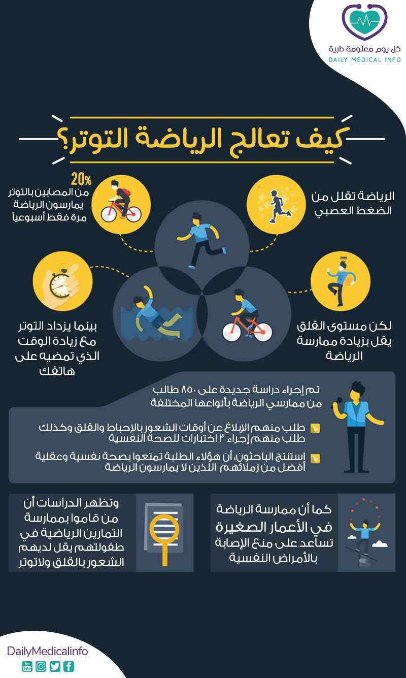 كيف تعالج الرياضة التوتر