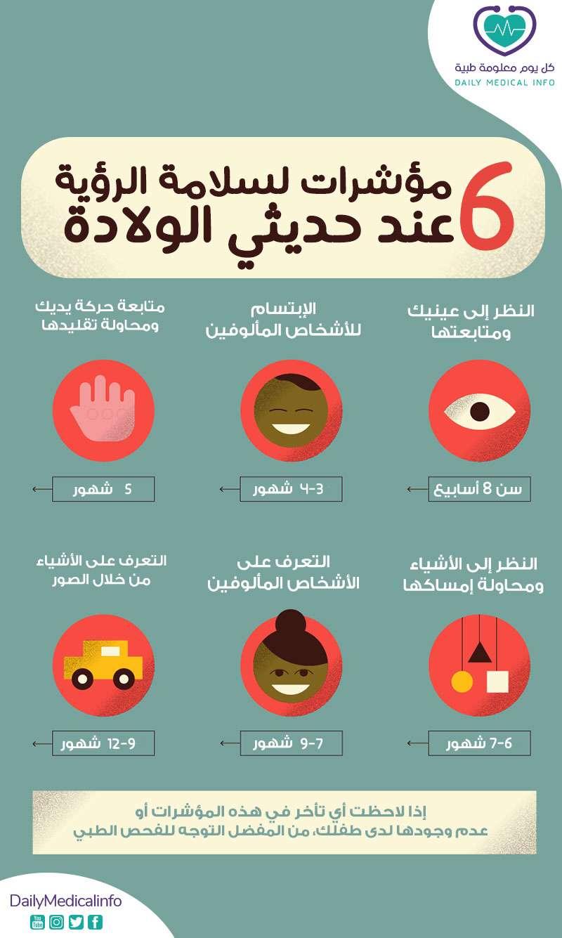 مؤشرات لسلامة الرؤية عند الأطفال